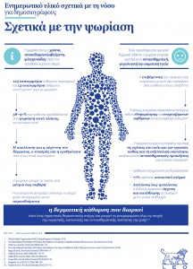 LEO_Pharma_Infographic_Psoriasis_FA_180824_GR.eps